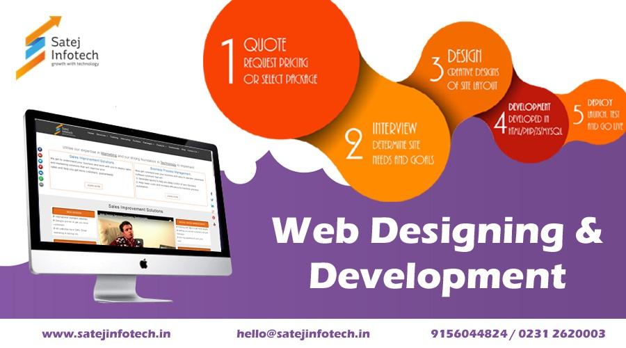 Web Designing Company In India Website Development Company In India